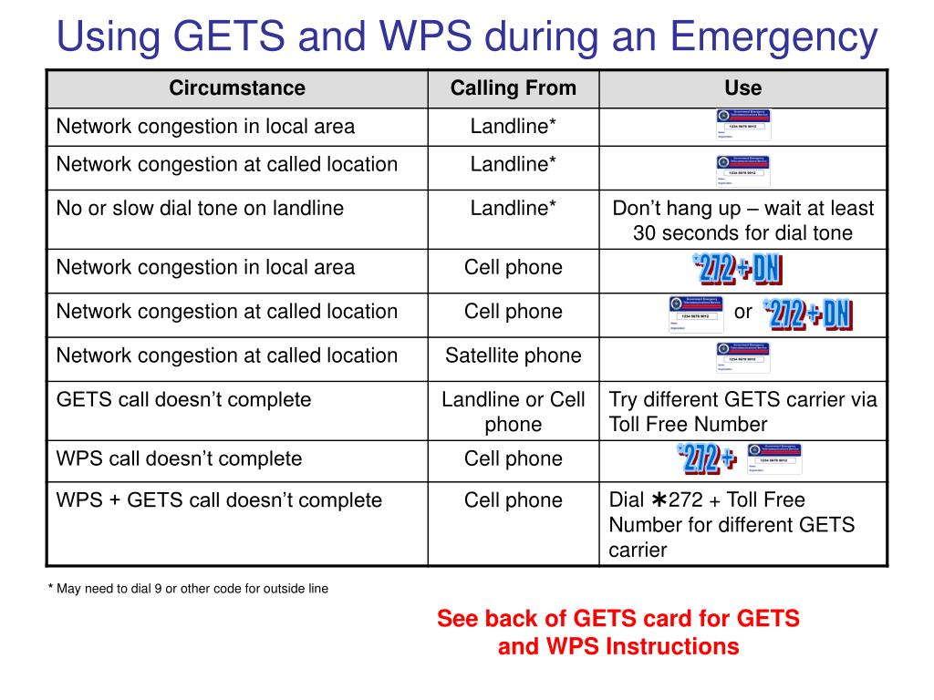PPT - Government Emergency Telecommunications Service (GETS