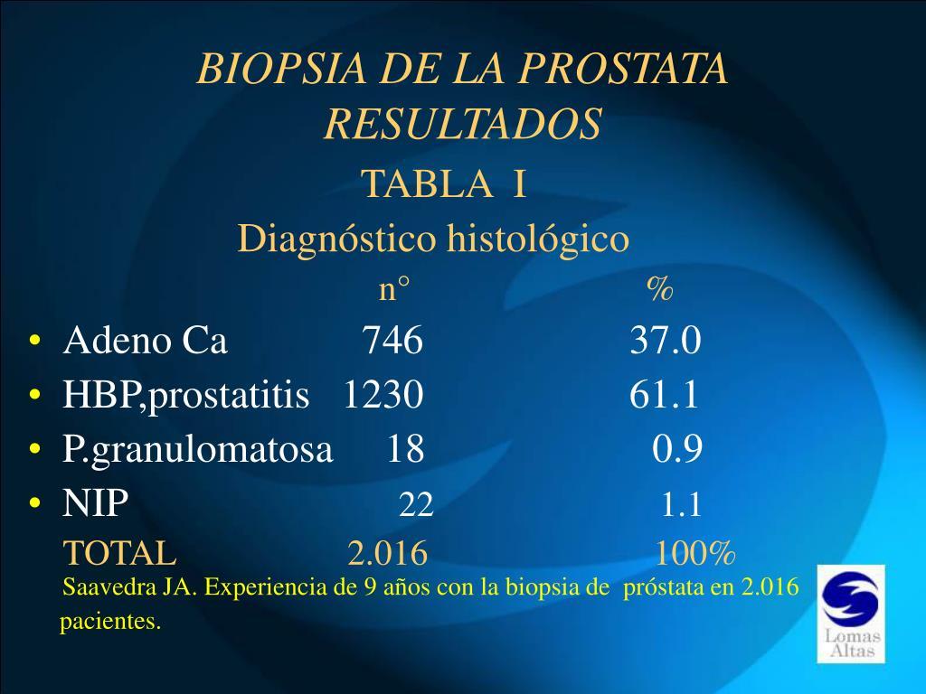 biopsia de prostata resultado negativo