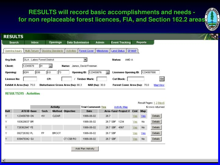RESULTS will record basic accomplishments and needs -