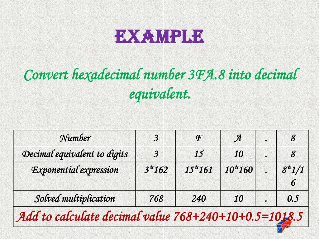Pgce assignment b 4 developing ict