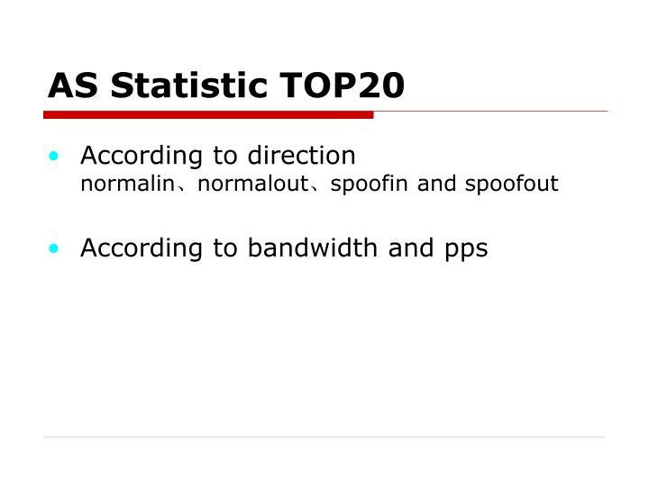 AS Statistic TOP20