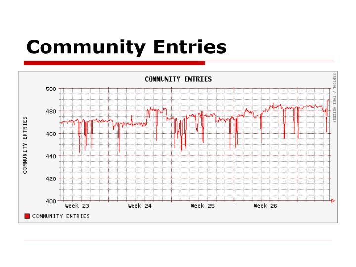 Community Entries