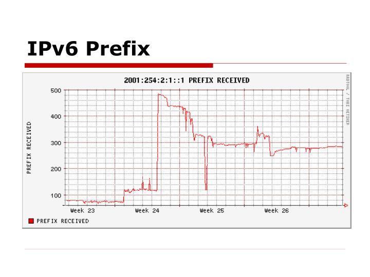 IPv6 Prefix