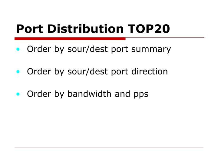 Port Distribution TOP20