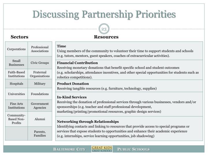 Discussing Partnership Priorities