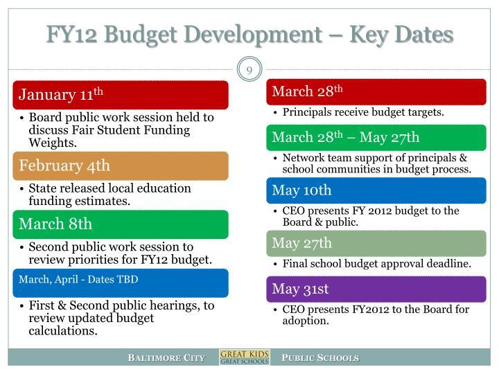 FY12 Budget Development – Key Dates