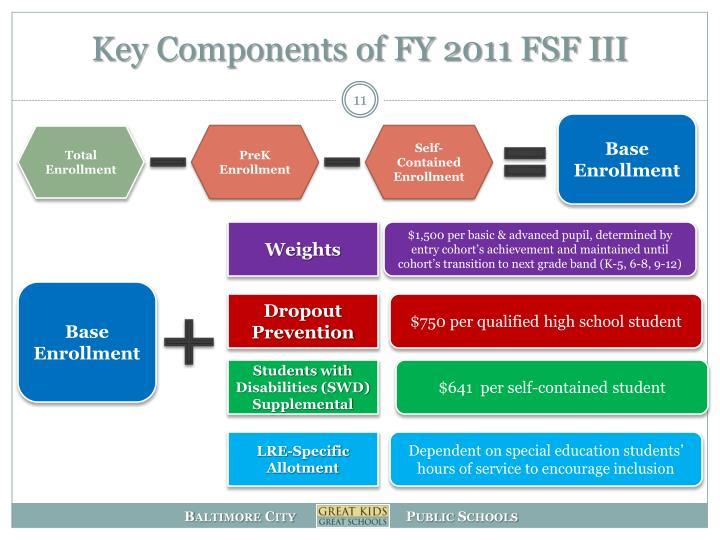 Key Components of FY 2011 FSF III