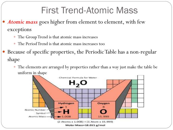 First Trend Atomic Mass