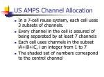 us amps channel allocation1