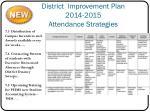 district improvement plan 2014 2015 attendance strategies1