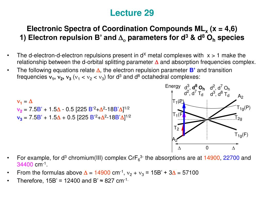Ppt 2 Tanabe Sugano Diagrams D 2 Octahedral Complexes Powerpoint