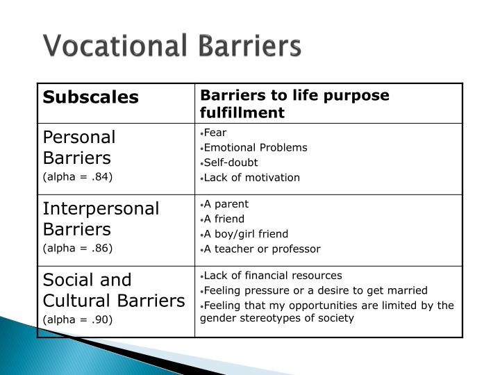 Vocational Barriers