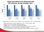 a dults and adolescents diagnosed with hiv infection by age georgia 2011