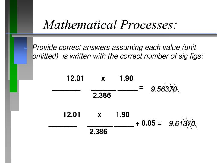 Mathematical Processes: