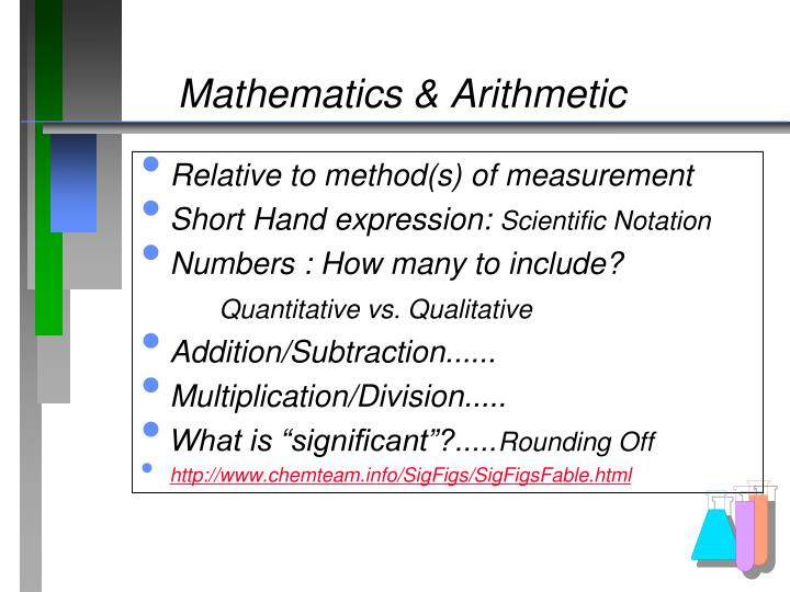 Mathematics & Arithmetic