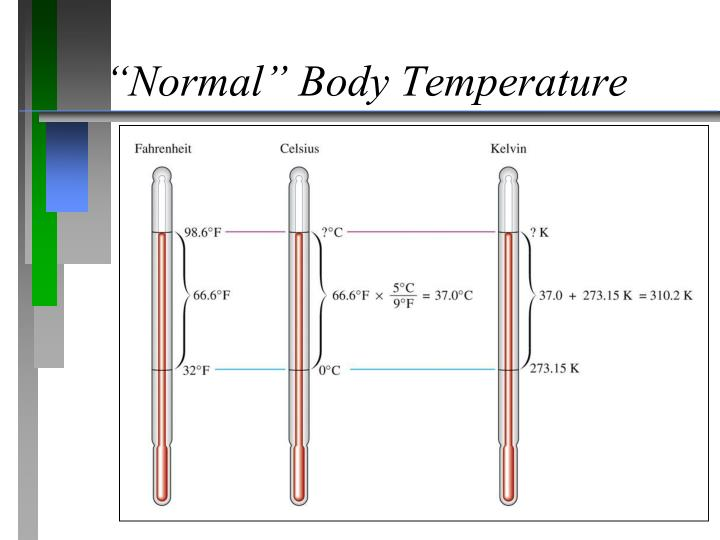 """Normal"" Body Temperature"