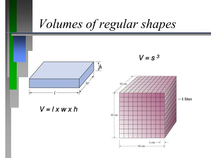 Volumes of regular shapes