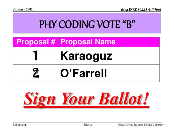 Phy coding vote b