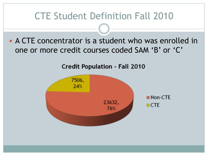 Cte student definition fall 2010