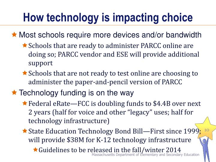 How technology is impacting choice