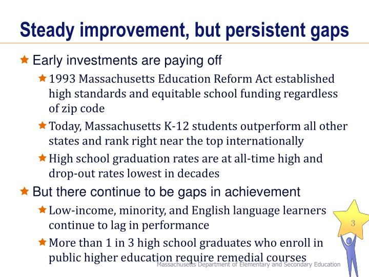 Steady improvement but persistent gaps
