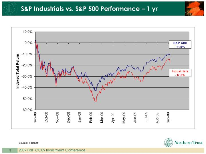 S p industrials vs s p 500 performance 1 yr
