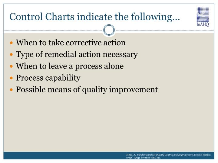 Control Charts indicate the following…