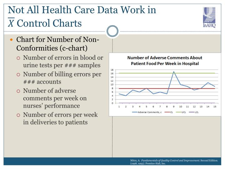 Not All Health Care Data Work in