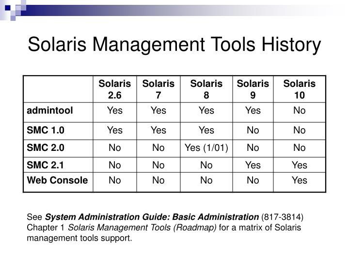 Solaris Management Tools History