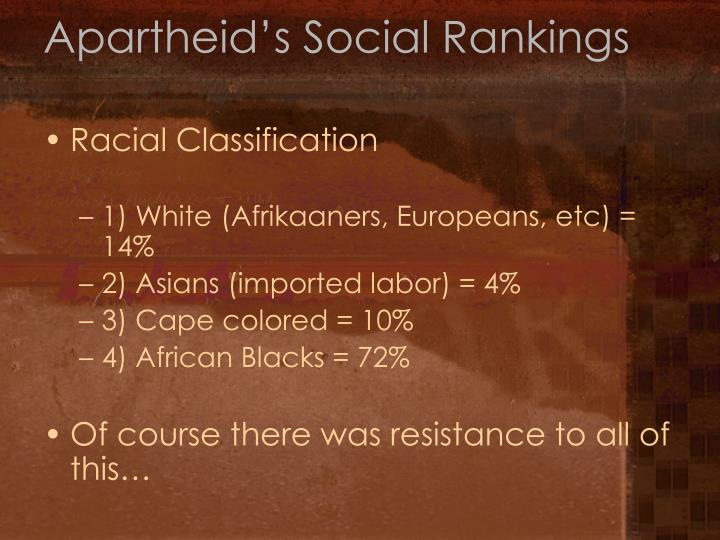 Apartheid's Social Rankings