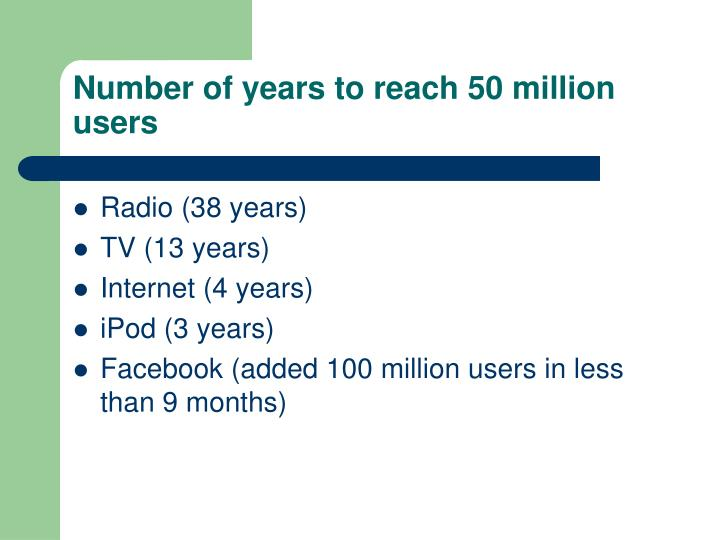 Number of years to reach 50 million users