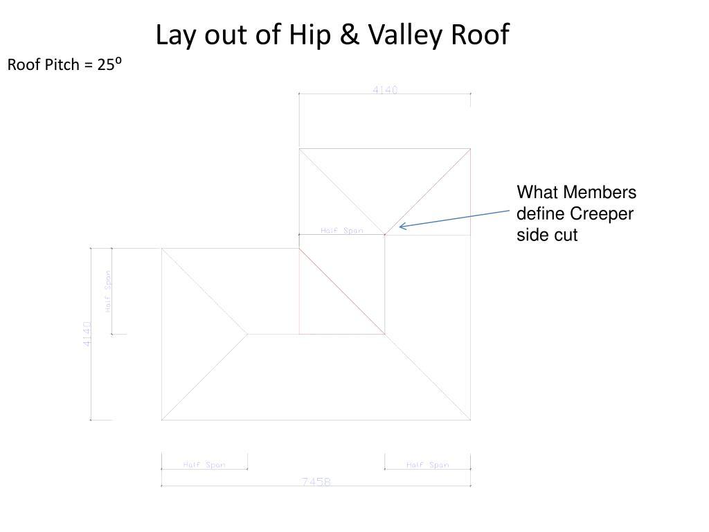 Ppt Broken Hip Roof Powerpoint Presentation Free Download Id 5766712