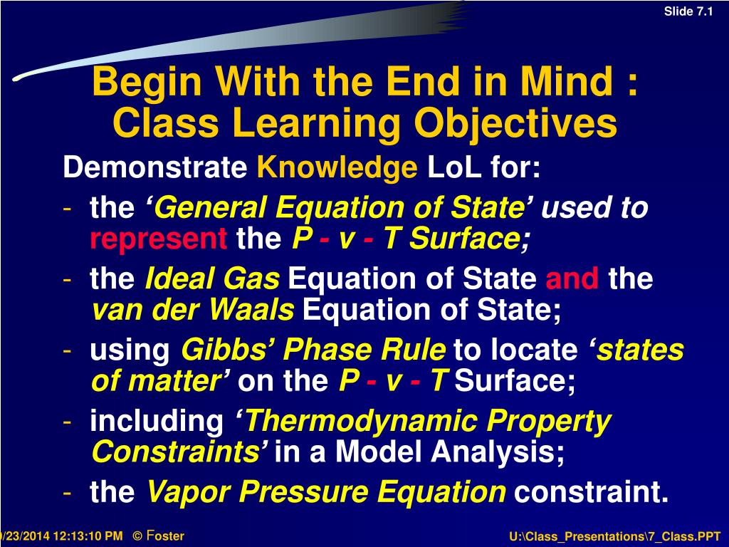 Ppt Begin With The End In Mind Class Learning Objectives