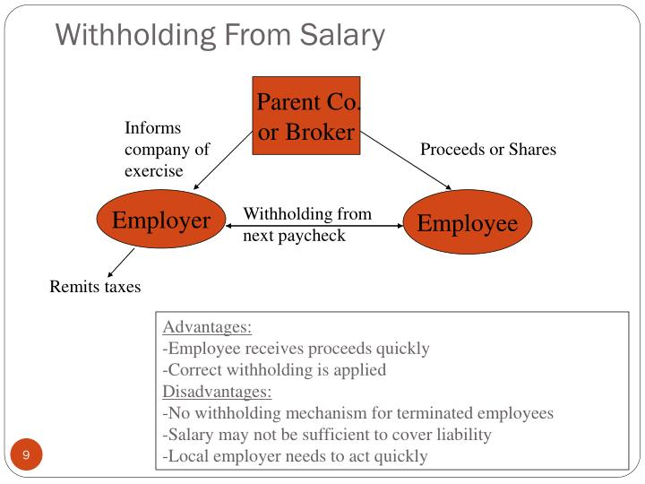 Withholding From Salary