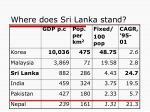 where does sri lanka stand