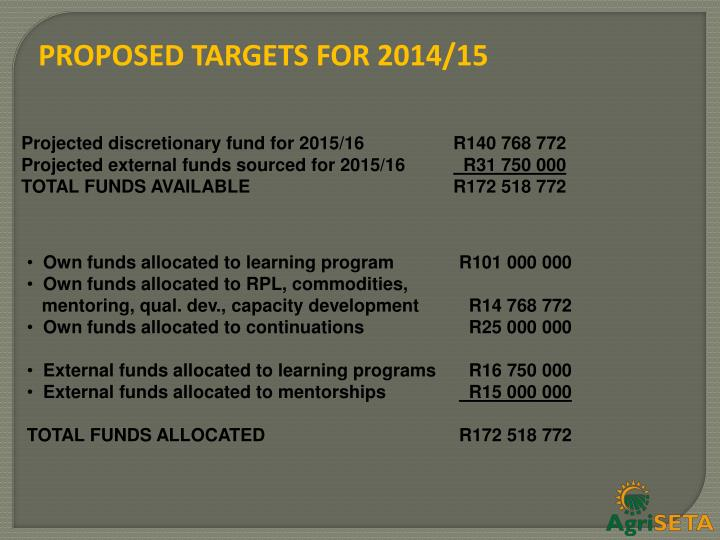 PROPOSED TARGETS FOR