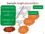 example length p recondition