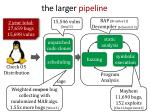 the larger pipeline
