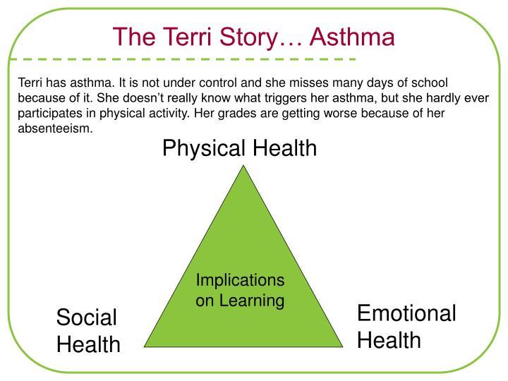 The Terri Story… Asthma