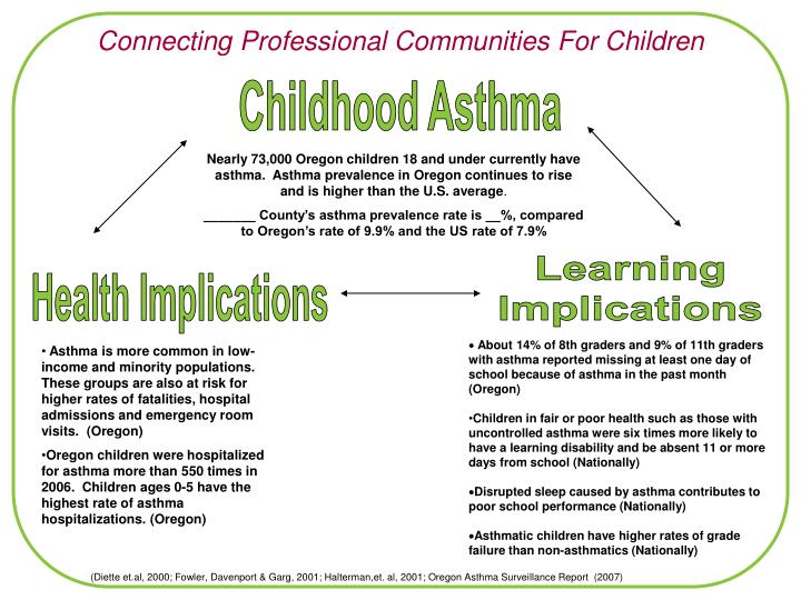 Connecting Professional Communities For Children