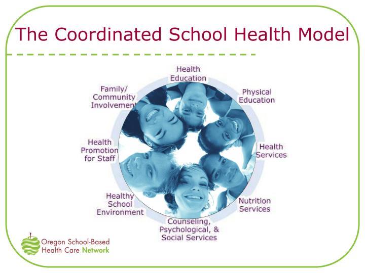 The Coordinated School Health Model