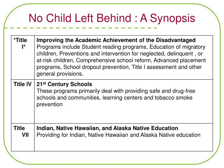 No Child Left Behind : A Synopsis