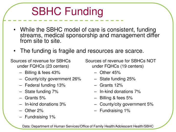 SBHC Funding