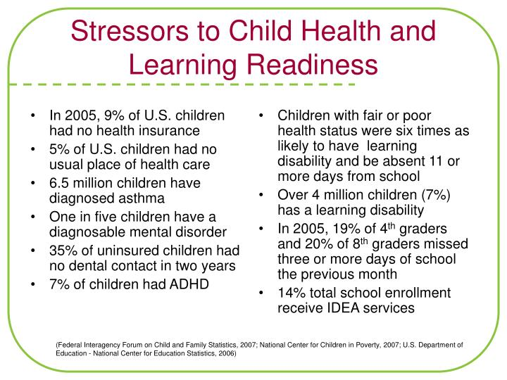 Stressors to Child Health and Learning Readiness