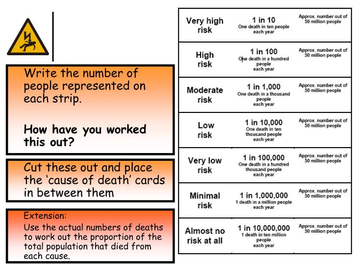 Write the number of people represented on each strip.
