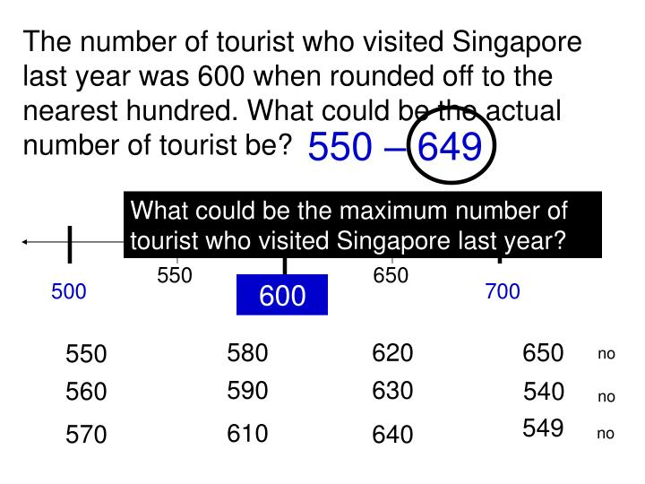 The number of tourist who visited Singapore last year was 600 when rounded off to the nearest hundred. What could be the actual number of tourist be?