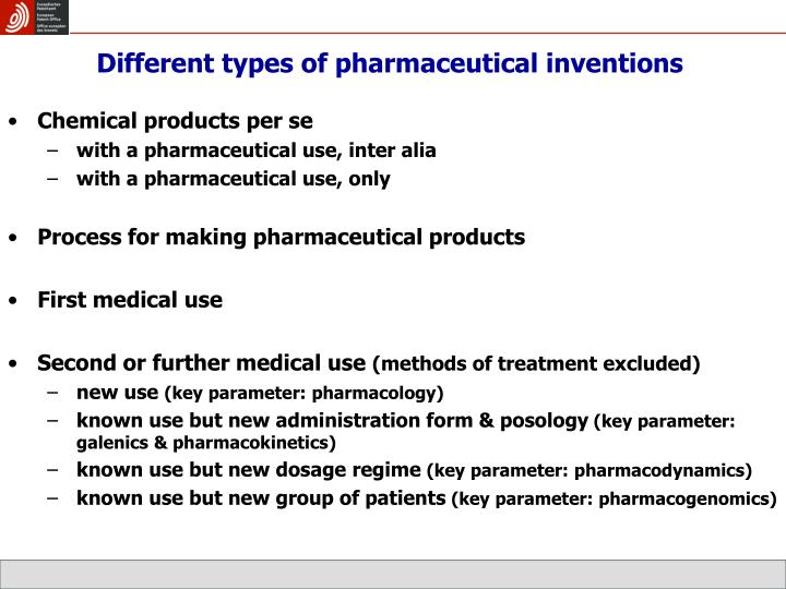 Different types of pharmaceutical inventions