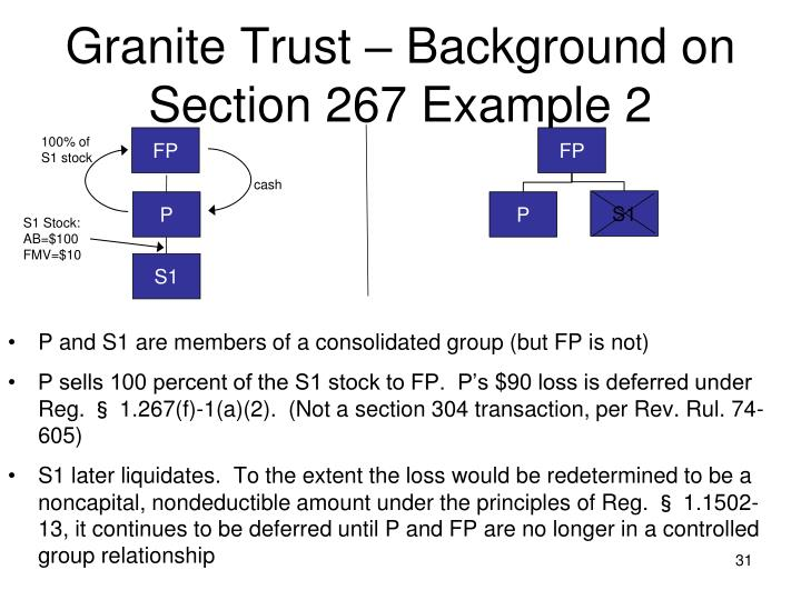 Granite Trust – Background on Section 267 Example 2