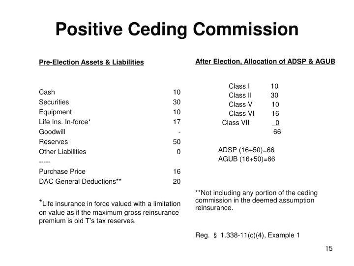 Pre-Election Assets & Liabilities