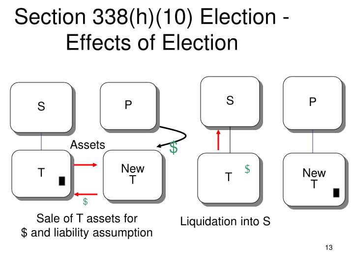 Section 338(h)(10) Election - Effects of Election